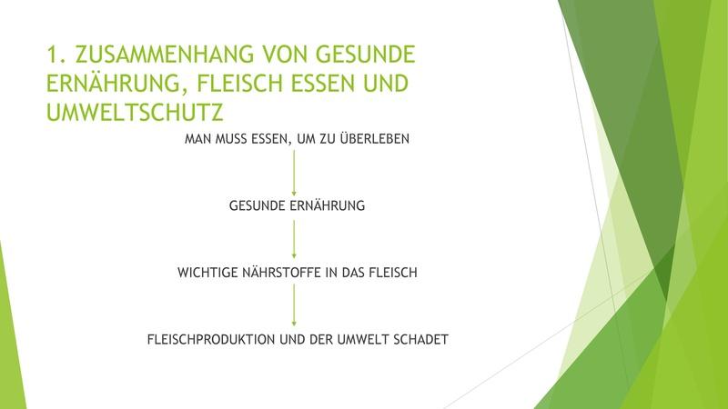 1615395217_fleisch_essen_ja_oder_nein_1.jpg